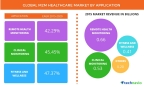 Technavio publishes a new market research report on the global M2M healthcare market from 2016-2020. (Graphic: Business Wire)
