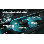 LeddarTech Showcases 2D and 3D Solid-State LiDARs for Mass-Market Autonomous Driving Deployments (Photo: Business Wire)