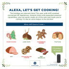 The holidays are (almost) here! GE Appliances and Amazon Alexa have expanded with seasonal capabilities. (Photo: GE Appliances, a Haier company)