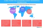 Technavio publishes a new market research report on the global power tool accessories market from 2017-2021. (Graphic: Business Wire)