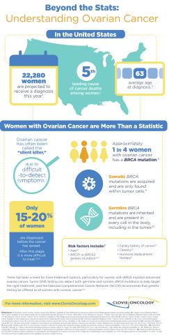 Ovarian Cancer Fact Sheet