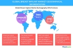 Technavio publishes a new market research report on the global breast implant market from 2016-2020. (Graphic: Business Wire)