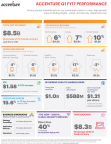 Q1 2017 Earnings Infographic (Graphic: Business Wire)