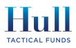 http://www.hulltactical.com/