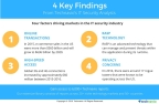 Technavio has published multiple reports on the ICT sector, highlighting markets that are expected to display considerable growth in the coming years. (Graphic: Business Wire)
