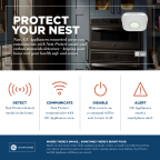 Now, GE Appliances connected ovens can communicate with Nest Protect smoke and carbon monoxide detectors. (Photo: GE Appliances, a Haier company)