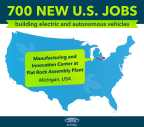 To support the new era of vehicles, Ford is adding 700 direct new U.S. jobs and investing $700 million during the next four years, creating the new Manufacturing Innovation Center at its Flat Rock Assembly Plant. Employees there will build the all-new small utility vehicle with extended battery range as well as the fully autonomous vehicle for ride-hailing or ride-sharing – along with the iconic Mustang and Lincoln Continental. (Graphic: Business Wire)