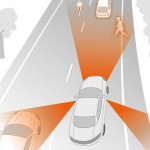 LiDAR: light detection and ranging - LiDAR (light detection and ranging) technology plays a key role in advanced driver-assistance systems that enable semi- to fully autonomous driving. The technology provides the virtual eyes of autonomous cars. (Photo: Business Wire)