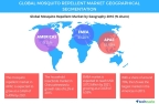 Technavio has published a new report on the global mosquito repellent market from 2017-2021. (Graphic: Business Wire)