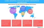Technavio has published a new report on the global industrial chocolate market from 2017-2021. (Graphic: Business Wire)