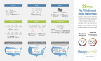 National sleep survey results (Graphic: Business Wire)