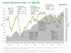 TD Ameritrade's IMX vs. S&P 500 (Graphic: TD Ameritrade)