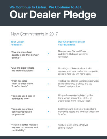 2017 Dealer Pledge Commitments (Graphic: Business Wire)