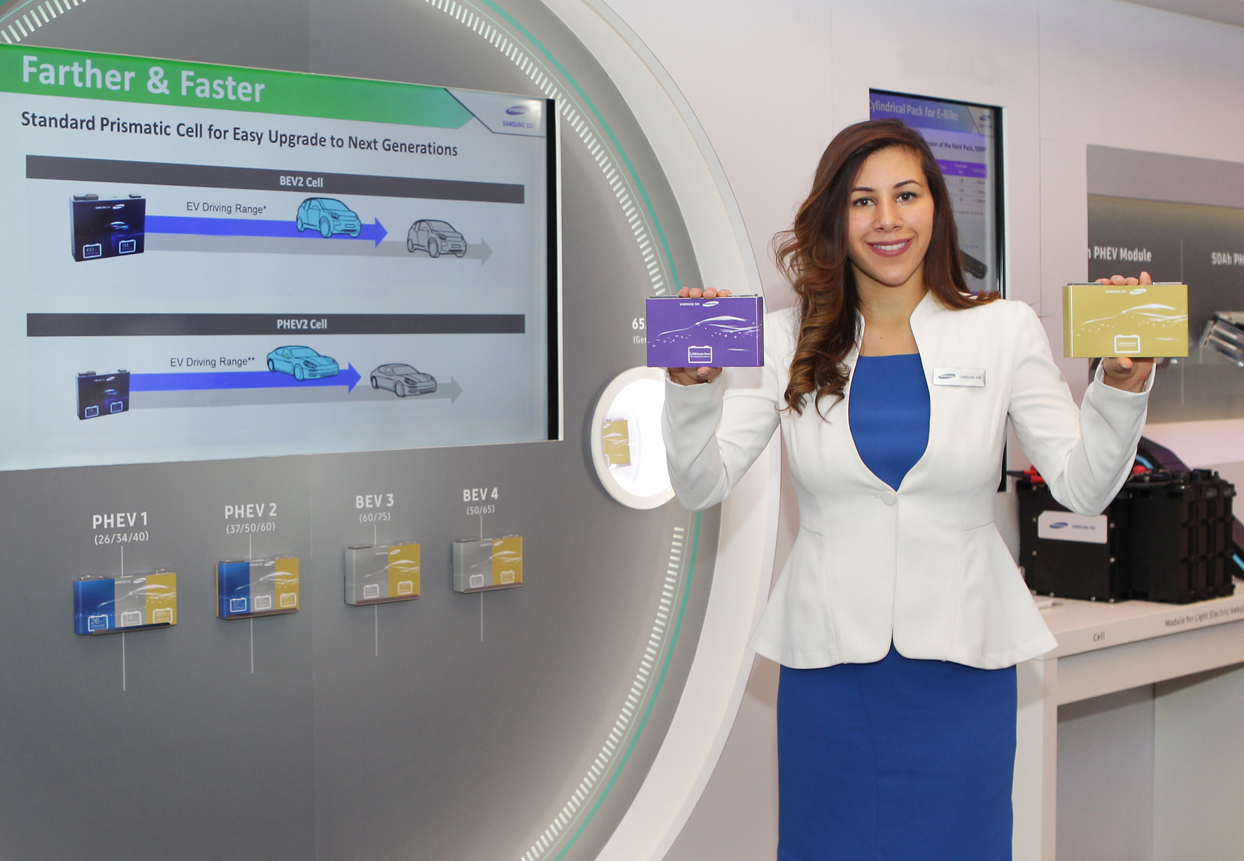 """Samsung SDI presented an Innovative Next Generation Battery with Fast Charging Capability and High Energy Density that enables Electric Vehicles (EV) to Drive 600km at the North American International Auto Show (NAIAS) 2017 on the 9th of January, 2017 in COBO Center, Detroit. It introduced in its customer exhibition a """"high-energy density battery cell of the next generation for a driving range of up to 600km that can fast charge EVs in 20 minutes"""" as well as an """"integrated battery module"""" concept with a 10% decrease in component units and weight compared to the currently produced models. (Photo: Business Wire)"""