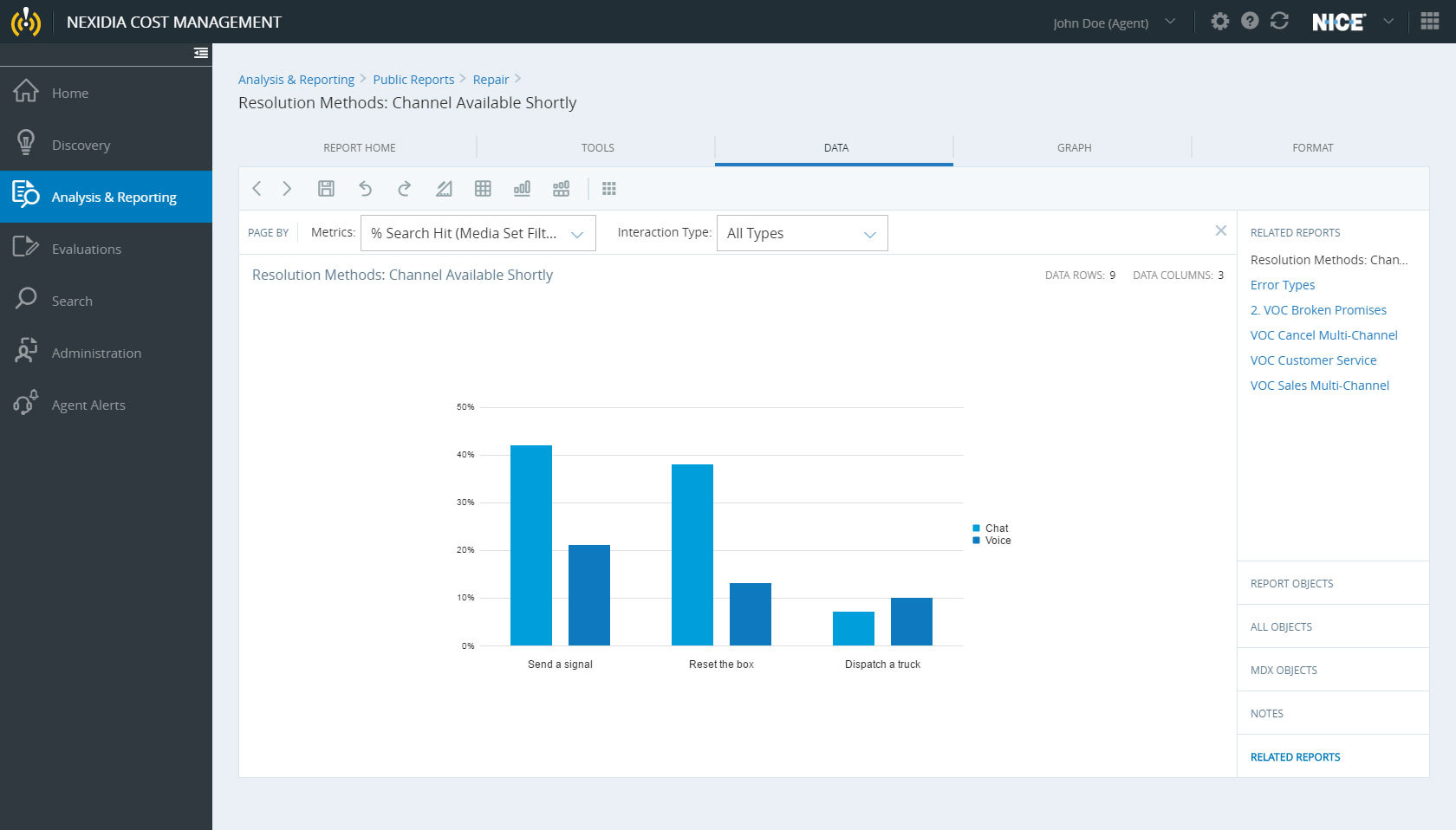With the Nexidia Analytics solution, integrated reporting and query building reflect complete omni-channel interaction analysis (Photo: NICE)