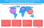Technavio has published a new report on the global automotive adaptive emergency brake lights market from 2017-2021. (Graphic: Business Wire)