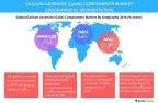 Technavio has published a new report on the global gallium arsenide components market from 2017-2021. (Graphic: Business Wire)