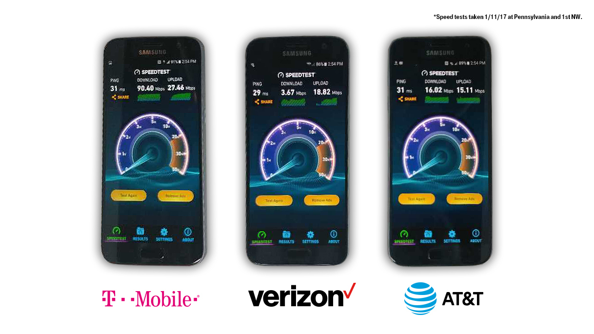 T-Mobile Permanently Increases 4G LTE Capacity in DC by Nearly 1,000 ...
