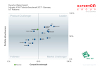 PTC has been named an IoT Platform Leader for the second consecutive year by the Experton Group in its Industry 4.0/Internet of Things Vendor Benchmark 2017 report. (Graphic: Experton Group)