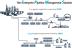 Yokogawa Recibe un Pedido de EPMS y SCADA para un Importante Proyecto de Tuberías de Combustible Multiproducto en el ReinoUnido