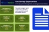 Cost Saving Opportunities for the Global Document Management and Storage Services 2017-2021: Technavio - on DefenceBriefing.net