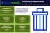 Cost Saving Opportunities for the Global Janitorial Cleaning Services Market 2017-2021: Technavio - on DefenceBriefing.net