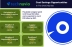 Technavio Reveals Cost Saving Opportunities for the Global SaaS Market - on DefenceBriefing.net