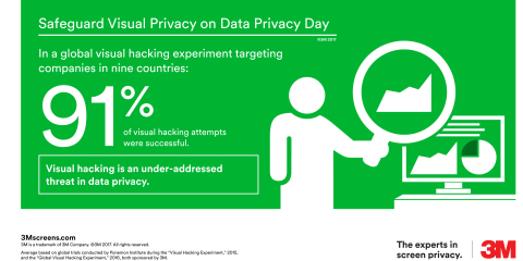 3M Offers Guidance and Resources to Mobile Workers on Data Privacy Day (Photo: Business Wire).