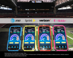 Speed tests taken 1/24 at NRG Stadium, Houston, Texas (Photo: Business Wire)