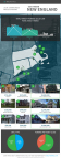 RealtyShares New England Real Estate Investments (Graphic: RealtyShares)