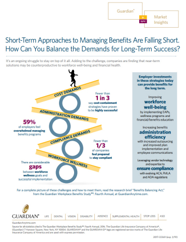 Short-Term Approaches to Managing Benefits Are Falling Short. How Can Businesses Balance the Demands for Long-Term Success?