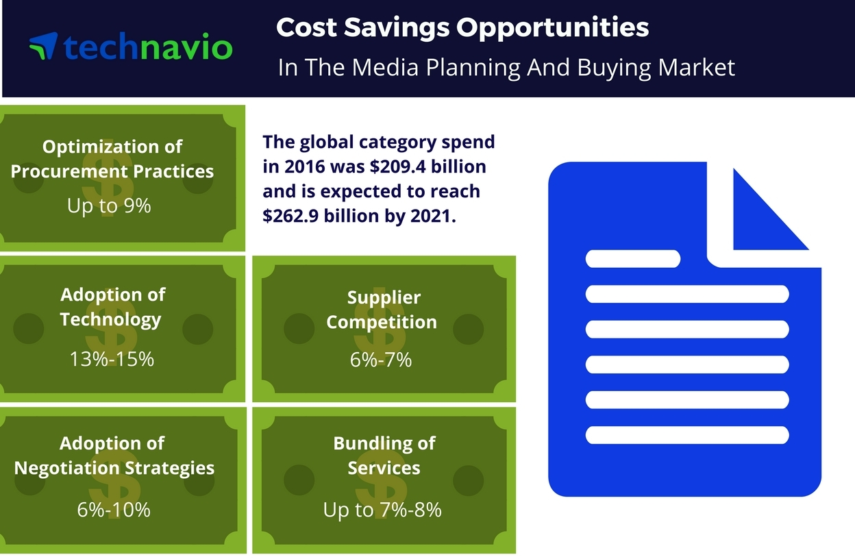 cost saving opportunities for the global media planning and buying