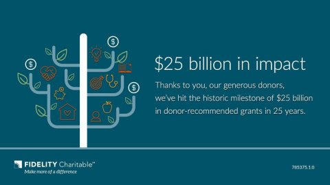 Fidelity Charitable grants $25 billion to charities in 25 years (Graphic: Business Wire)