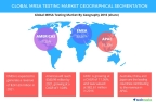 Technavio has published a new report on the global MRSA testing market from 2017-2021. (Graphic: Business Wire)