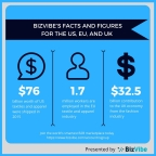 Facts and figures for the US, EU, and UK textiles and apparel markets. (Graphic: Business Wire)