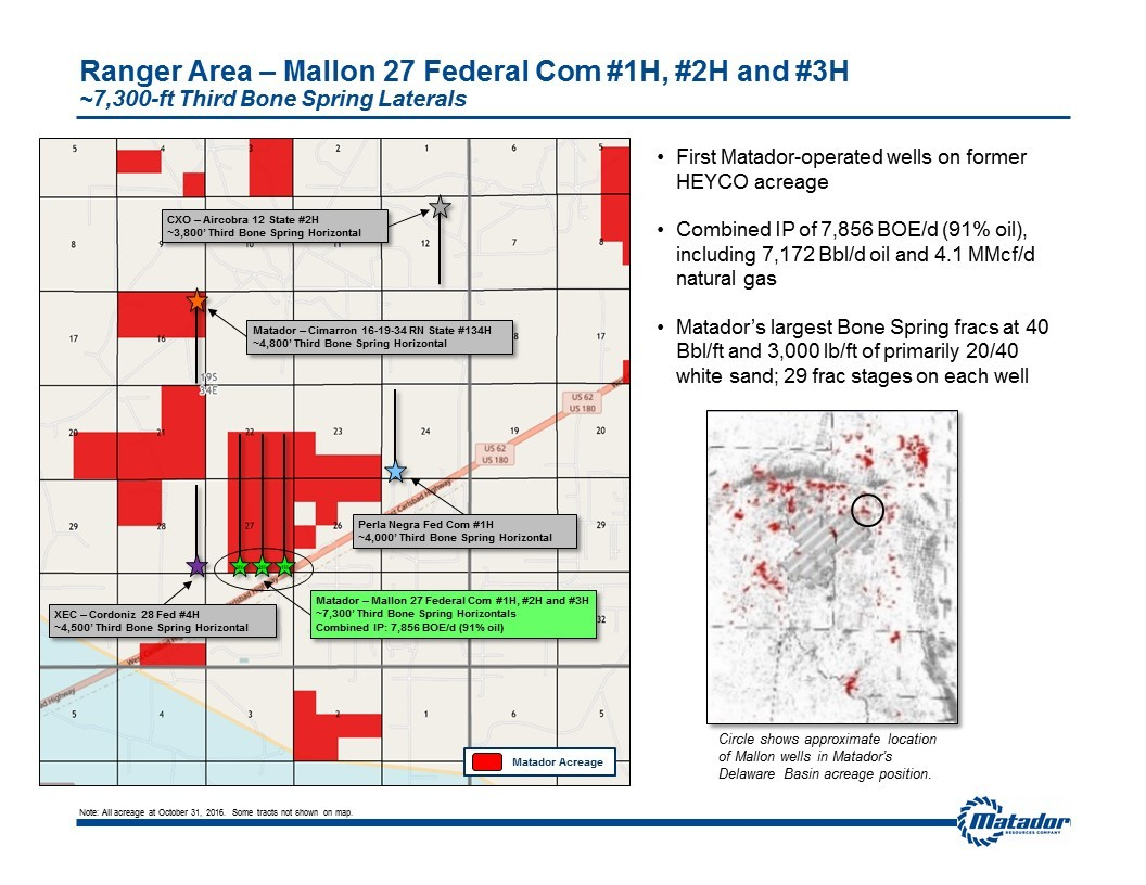 Matador Resources Company Announces Mallon Well Results   Business on