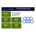 Technavio has published a new report on the global human resources consulting services market from 2017-2021. (Photo: Business Wire)