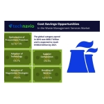 Technavio has published a new report on the global waste management services market from 2017-2021. (Photo: Business Wire)