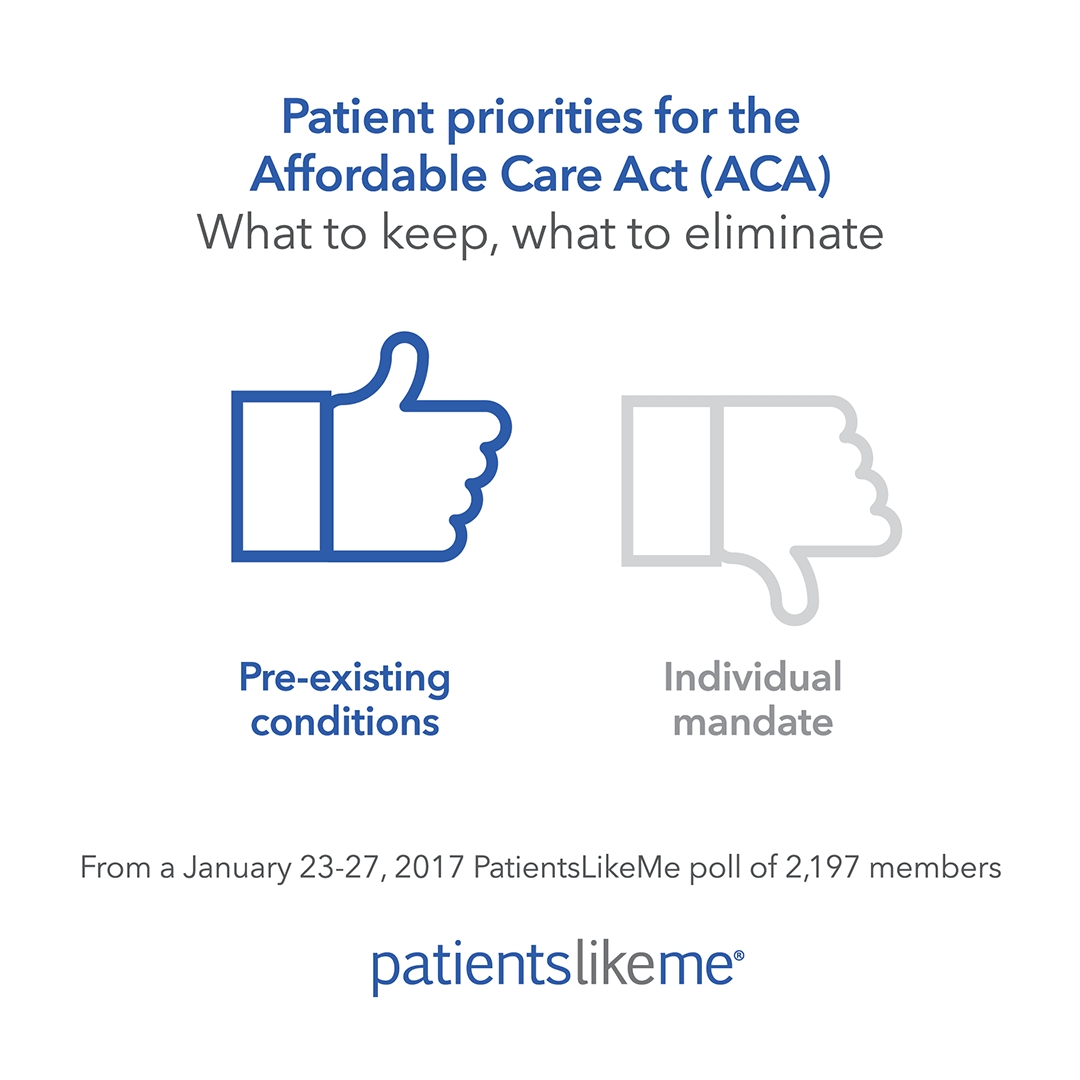 Largest Patient Poll On Aca Shows Patients Value Health Care Law 1009 Military Wiring Harness Diagram Download Full Size