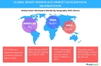 Technavio has published a new report on the global smart workplace market from 2017-2021. (Graphic: Business Wire)