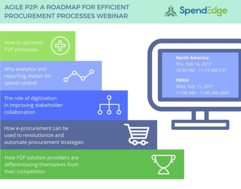 'Agile P2P: A Roadmap for an Efficient Procurement Process' Webinar, hosted by SpendEdge. (Graphic: Business Wire)