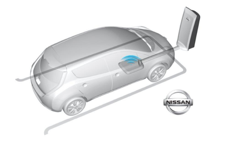 WiTricity and Nissan are collaborating to drive adoption of wireless EV charging systems. (Photo: Business Wire)
