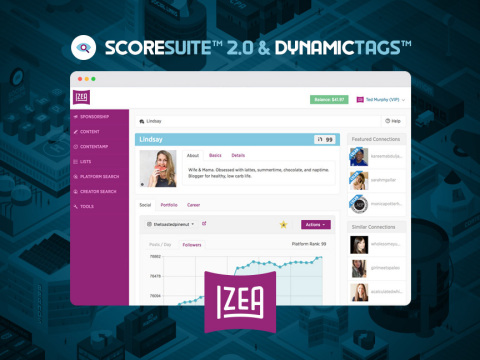 IZEA Debuts ScoreSuite 2.0 and DynamicTags (Photo: Business Wire)