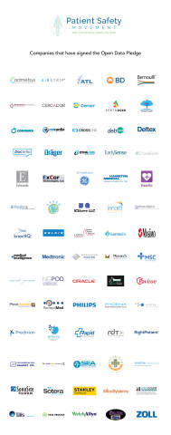 The 70 companies that have signed the Patient Safety Movement's Open Data Pledge (Graphic: Business Wire)