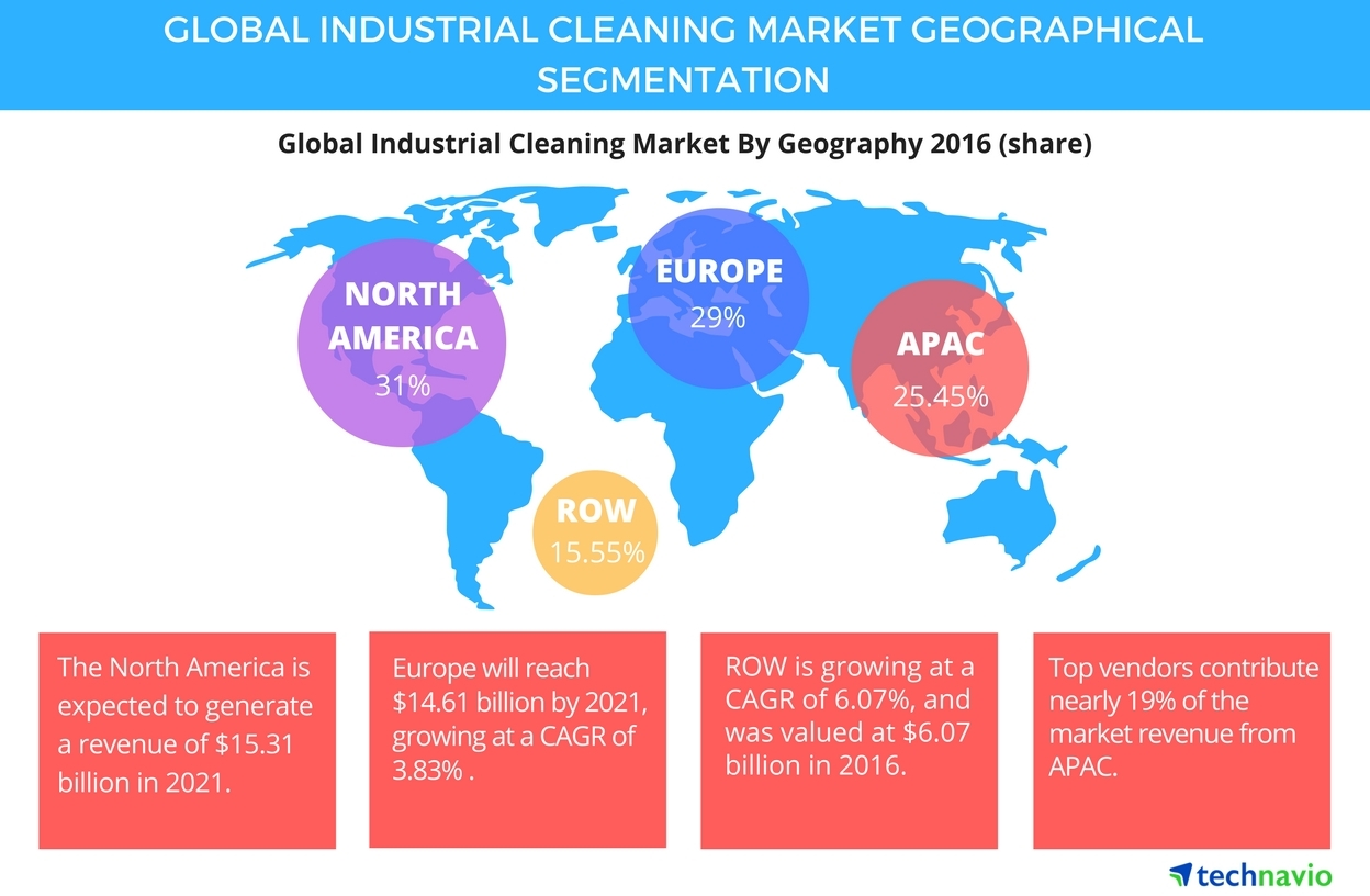 Technavio has published a new report on the global industrial cleaning market from 2017-2021. (Graphic: Business Wire)