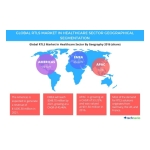 Technavio has published a new report on the RTLS market in the healthcare sector from 2017-2021. (Graphic: Business Wire)