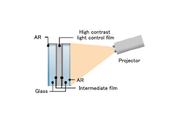 スクリーンモードにおける高コントラスト調光フィルム (画像:ビジネスワイヤ)