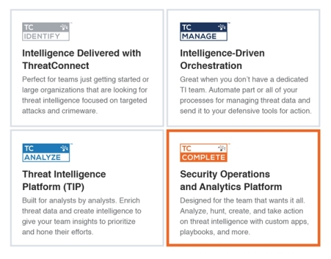 ThreatConnect's new suite of products include: TC Analyze, TC Manage, TC Identify, and TC Complete (Photo: Business Wire)