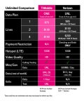 T-Mobile Offers the Best Deal in Wireless (Graphic: Business Wire)