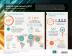 Encuesta de ISACA: La Brecha de Habilidades en Materia de Seguridad Informática deja a 1 de cada 4 Organizaciones Expuesta por Seis Meses o Más